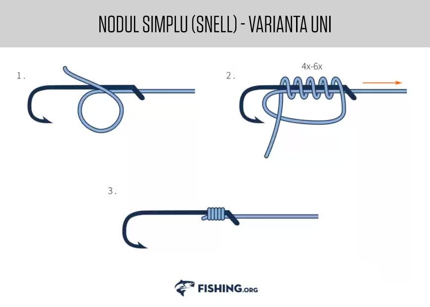 Noduri pescaresti - Nodul Simplu